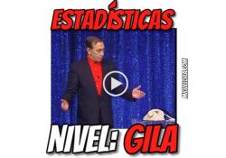 VideoMeme - Miguel Gila - Estadísticas