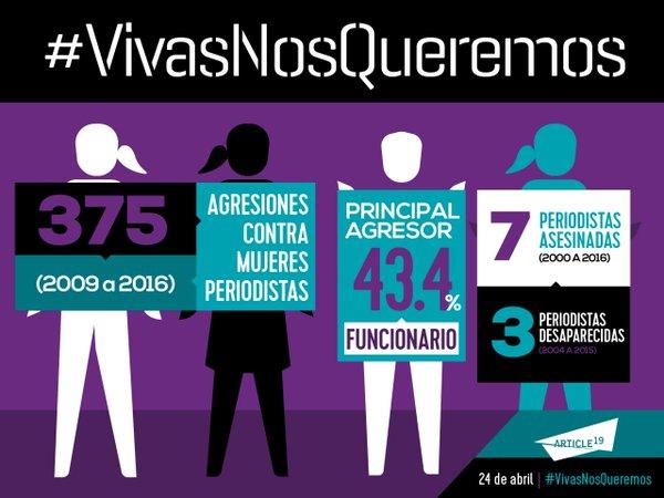Periodistas asesinadas #NosQueremosVivas